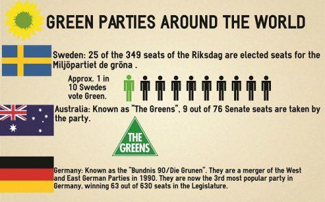 greenpartiesacrosstheworld-1
