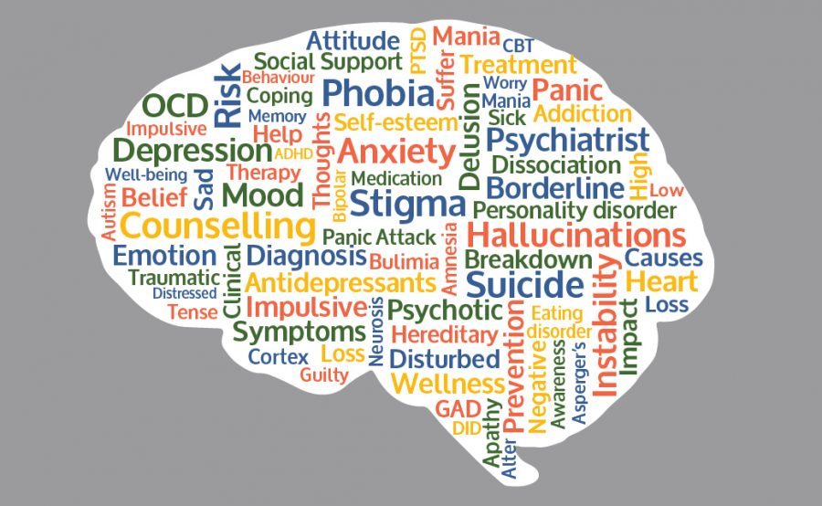 An illustration that contains various terms related to mental health.