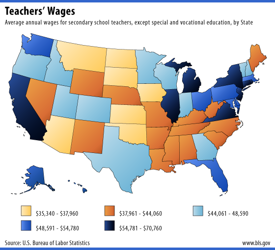 A 2005 graphic displaying the average salaries of teachers, created by the Bureau of Labor Statistics.